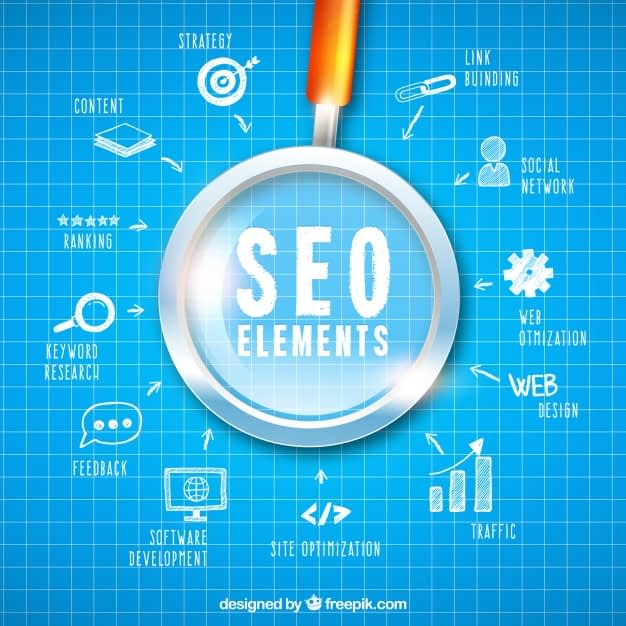The elements of seo infographic